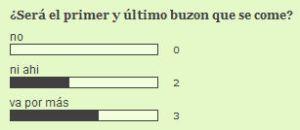 encuesta14