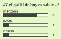 encuesta27