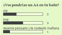 encuesta28