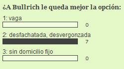 encuesta31